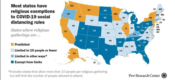 How the U.S. solves quarantine-restricted religious gatherings