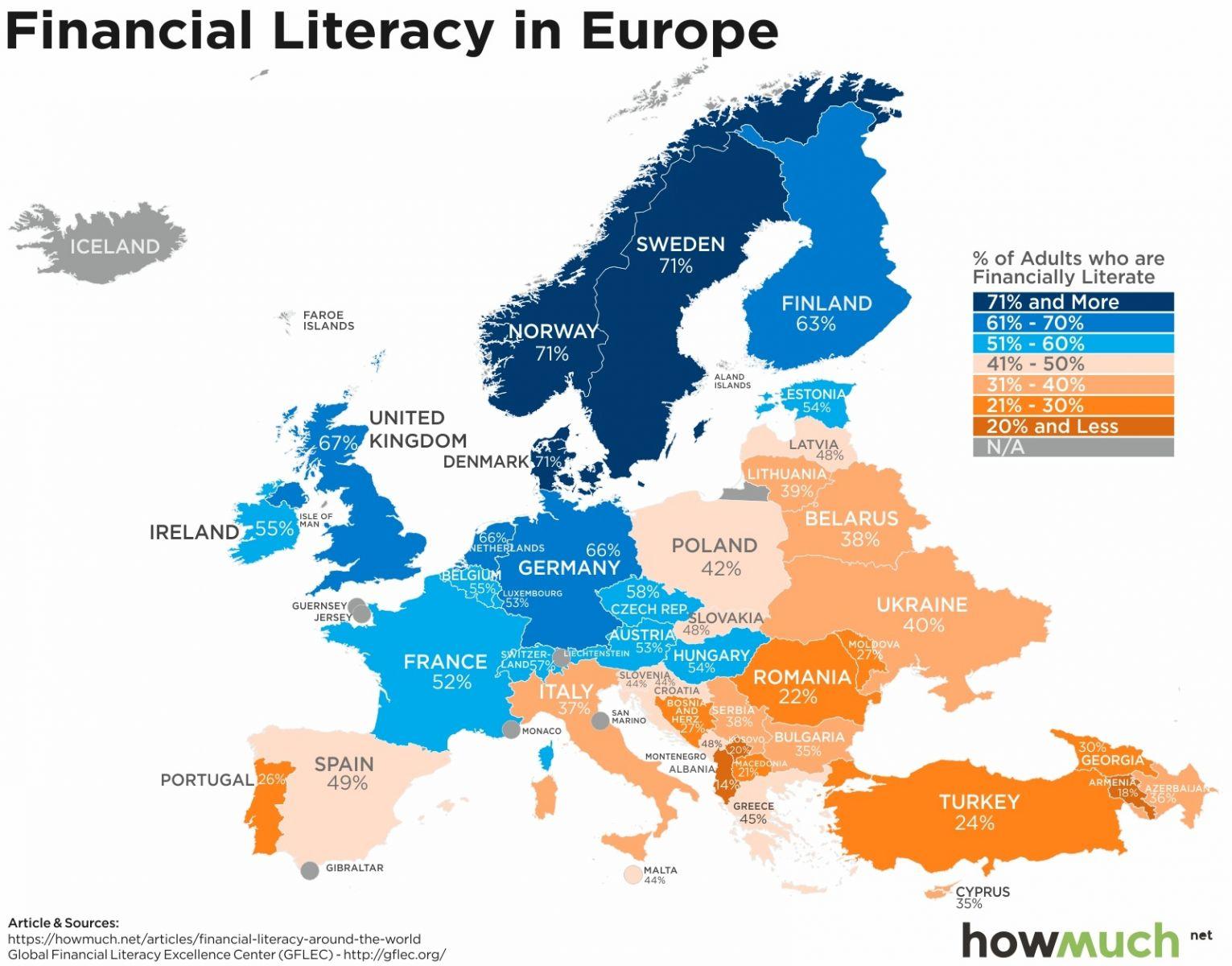 Умеют ли украинцы видеть финансовую выгоду?