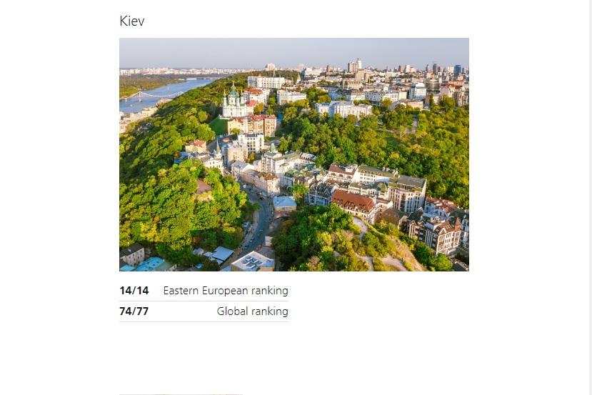 Глобальный мир. Киев в рейтинге городов Восточно-европейского региона по версии UBS