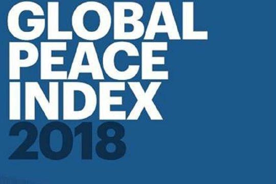 Глобальный мир. Новый рейтинг безопасности проживания и общественного спокойствия («индекс миролюбия»)