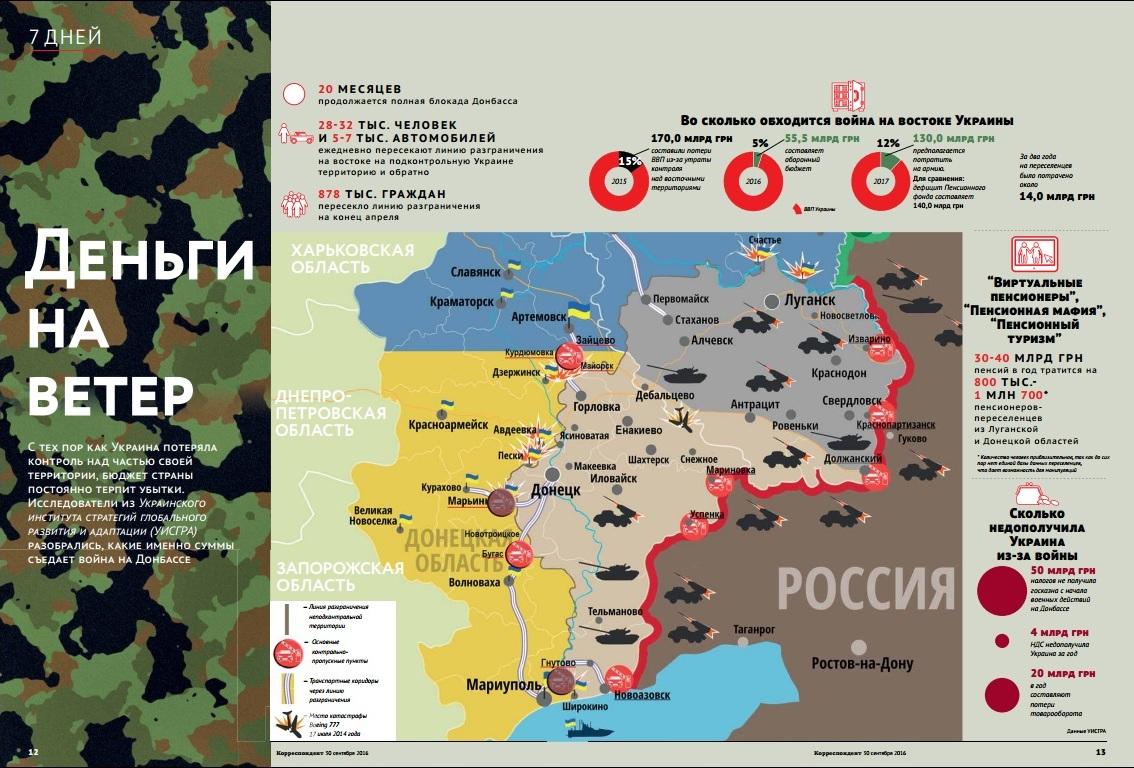 Сколько стоит военный конфликт на Донбассе?